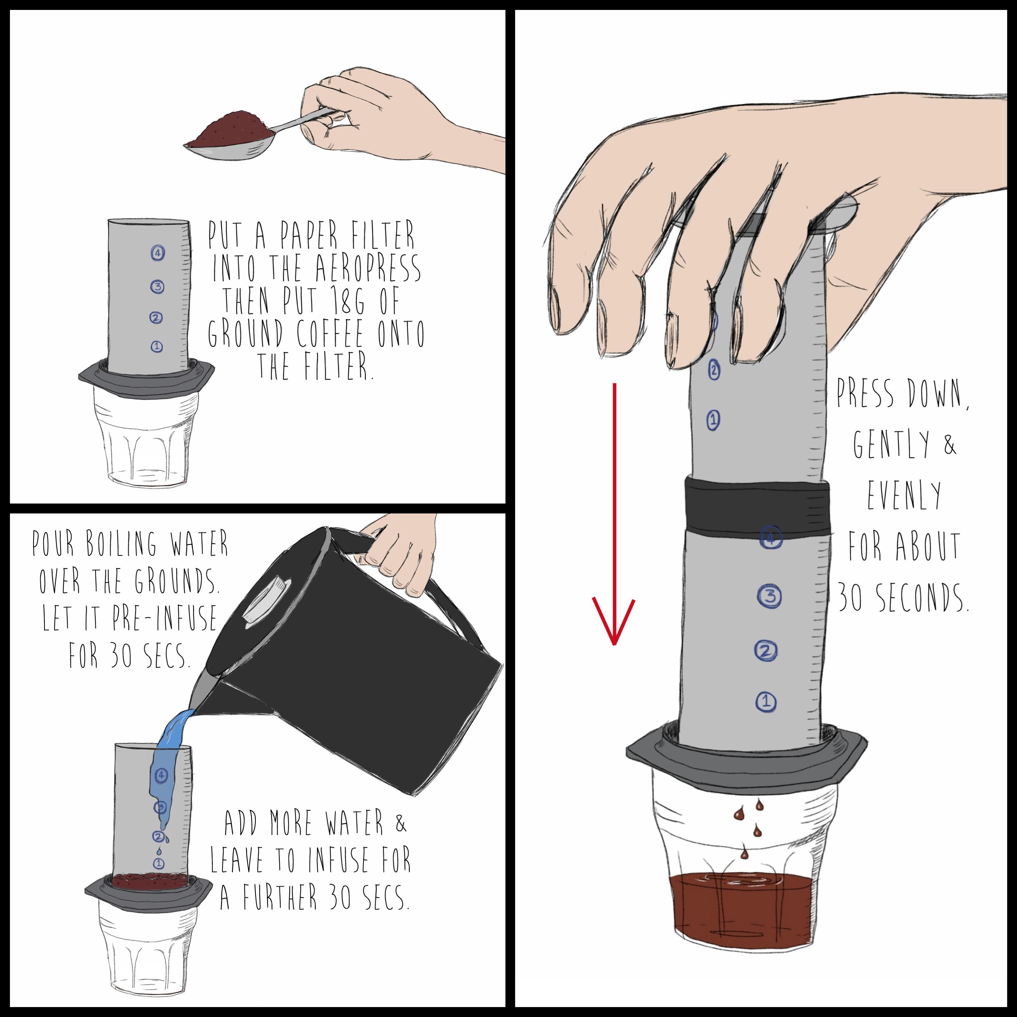 Slow Coffee Jabs Coffee Adventures